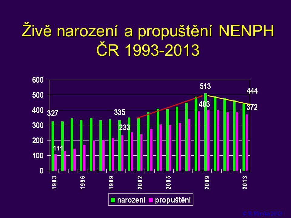 Živě narození a propuštění NENPH ČR 1993-2013