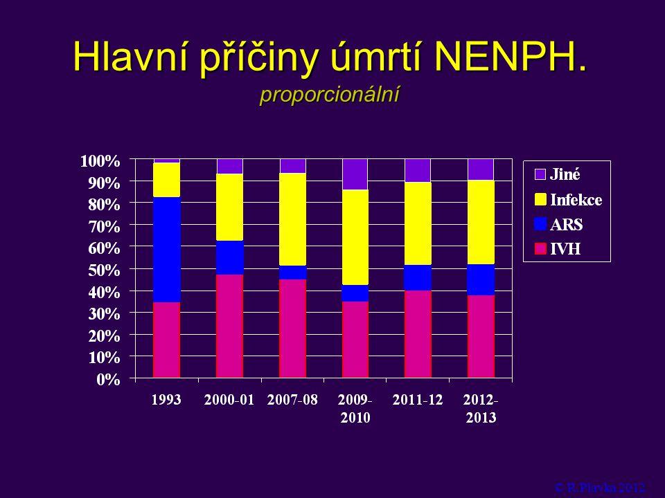 Hlavní příčiny úmrtí NENPH. proporcionální
