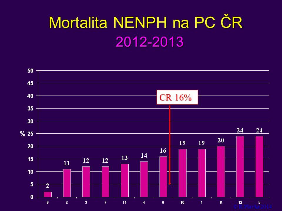 Mortalita NENPH na PC ČR 2012-2013