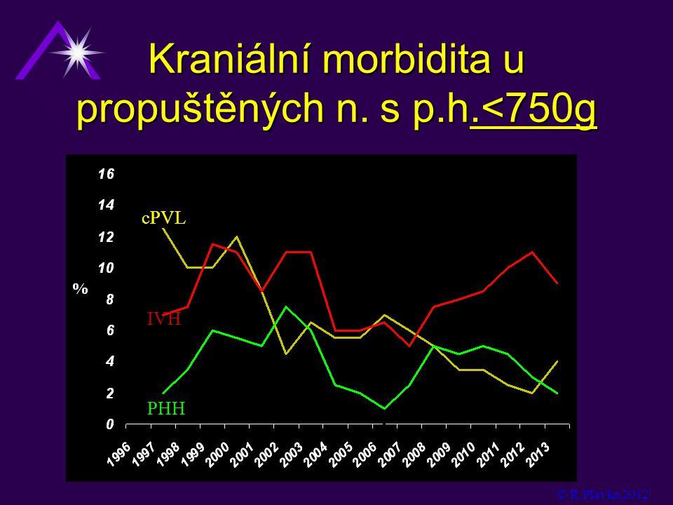 Kraniální morbidita u propuštěných n. s p.h.<750g