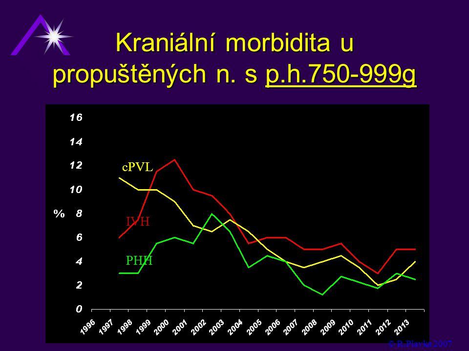 Kraniální morbidita u propuštěných n. s p.h.750-999g