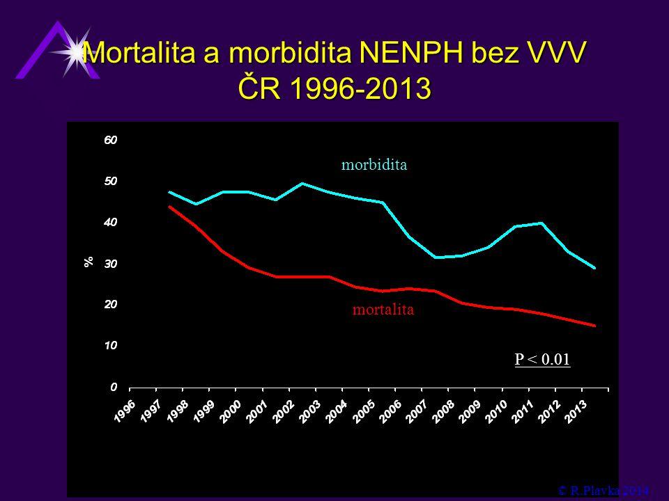 Mortalita a morbidita NENPH bez VVV ČR 1996-2013