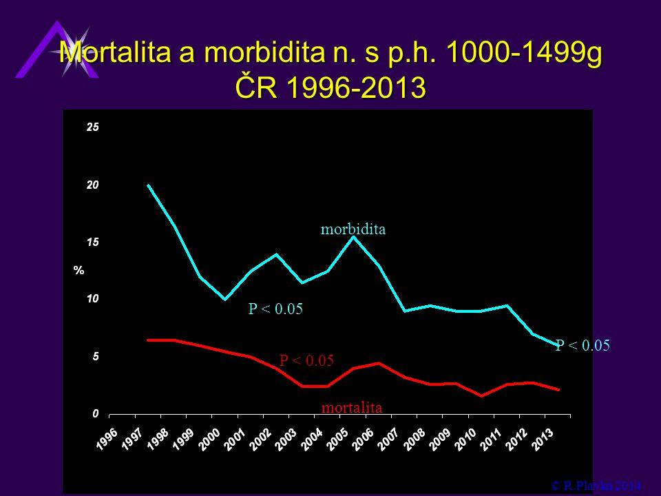 Mortalita a morbidita n. s p.h. 1000-1499g ČR 1996-2013