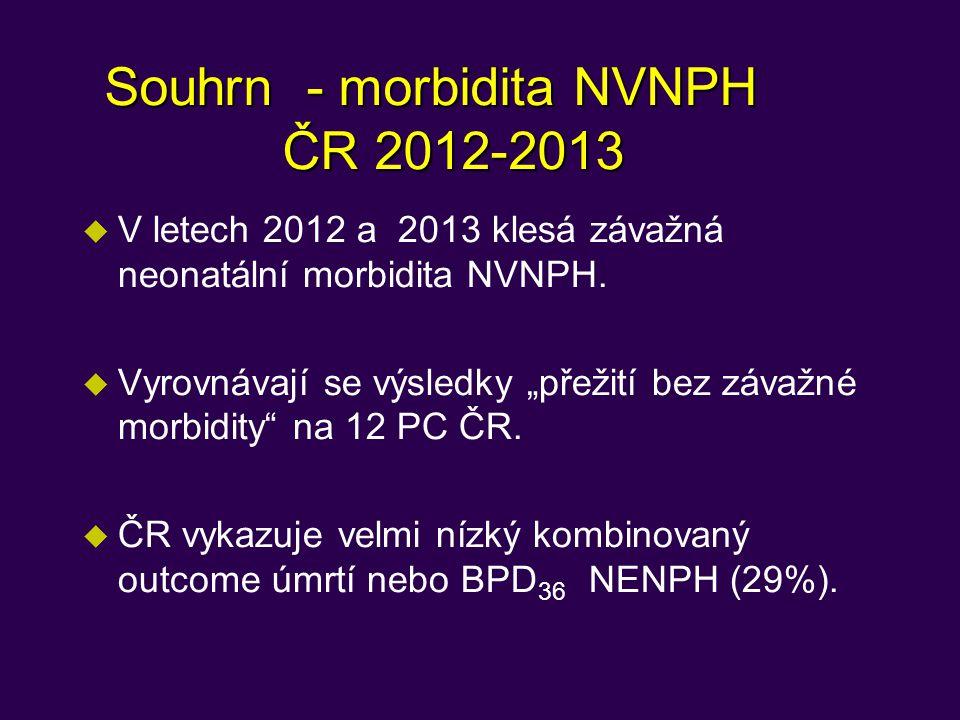 Souhrn - morbidita NVNPH ČR 2012-2013