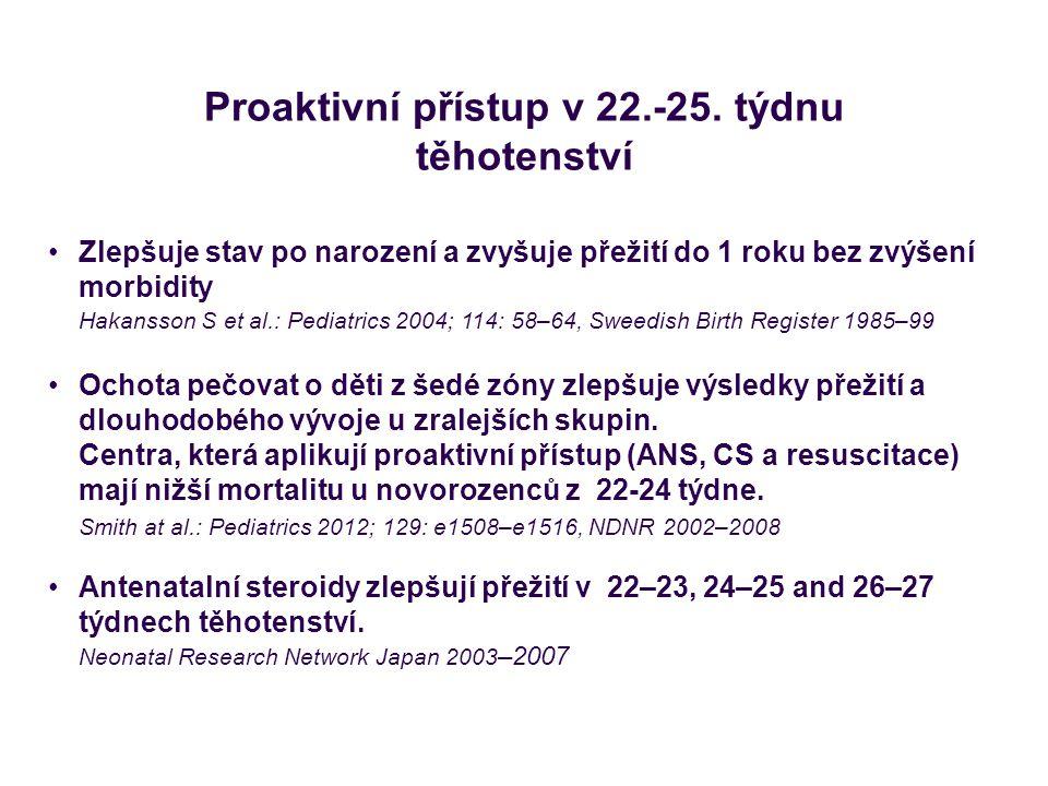 Proaktivní přístup v 22.-25. týdnu těhotenství