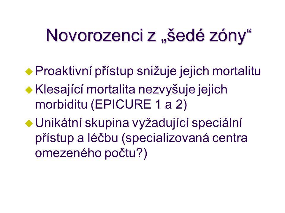 """Novorozenci z """"šedé zóny"""