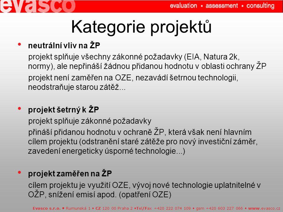 Kategorie projektů neutrální vliv na ŽP