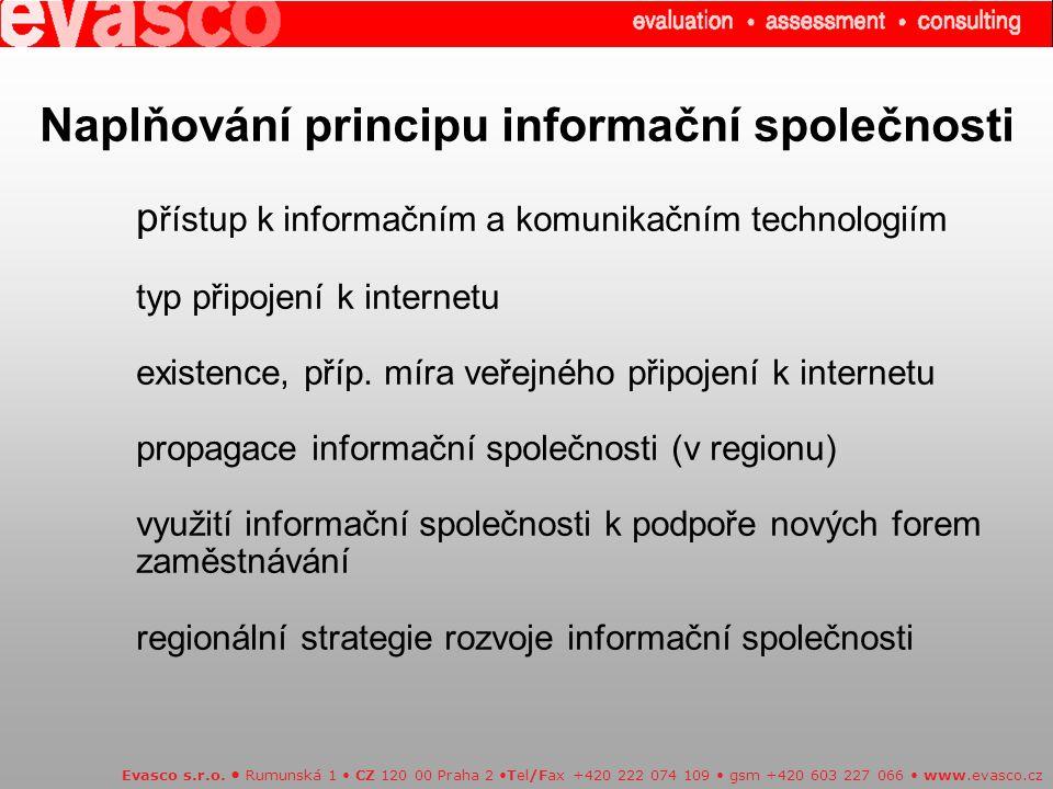 Naplňování principu informační společnosti přístup k informačním a komunikačním technologiím typ připojení k internetu existence, příp. míra veřejného připojení k internetu propagace informační společnosti (v regionu) využití informační společnosti k podpoře nových forem zaměstnávání regionální strategie rozvoje informační společnosti