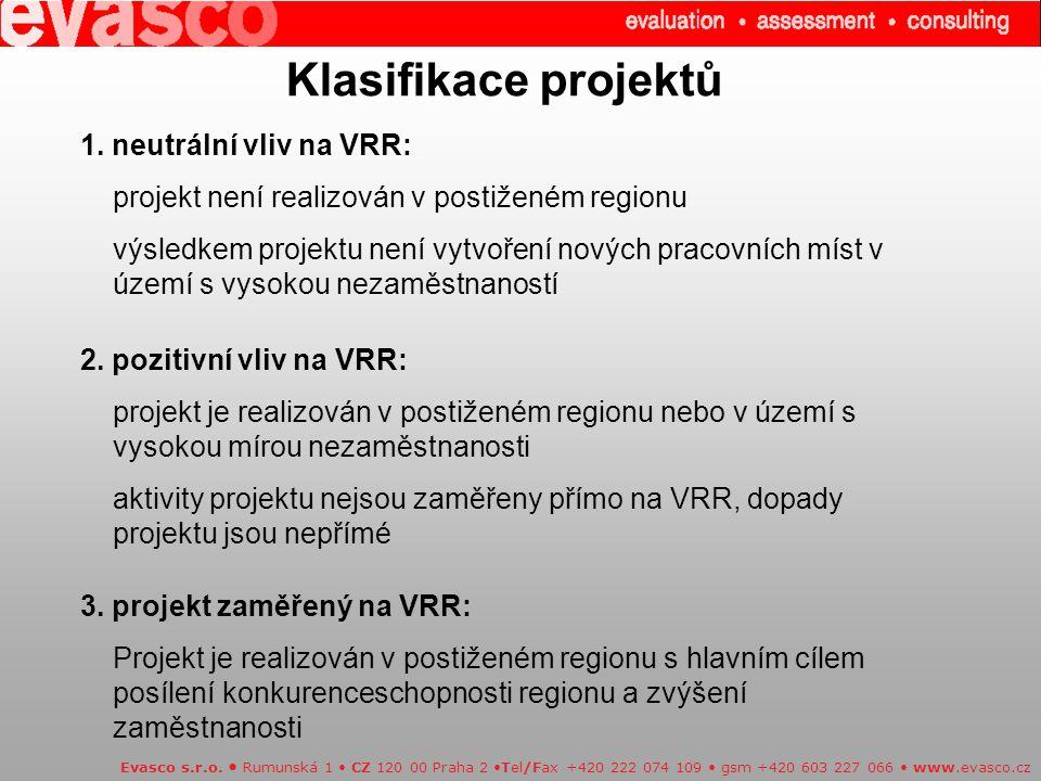 Klasifikace projektů 1. neutrální vliv na VRR: