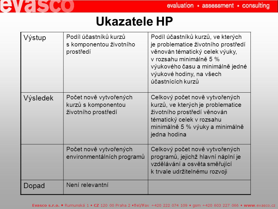 Ukazatele HP Výstup Výsledek Dopad