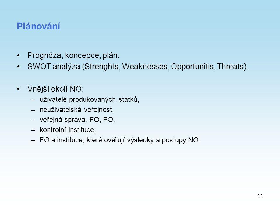 Plánování Prognóza, koncepce, plán.