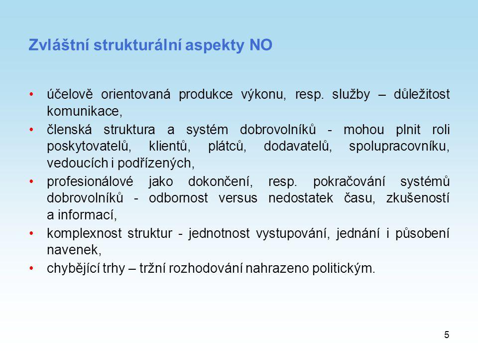 Zvláštní strukturální aspekty NO
