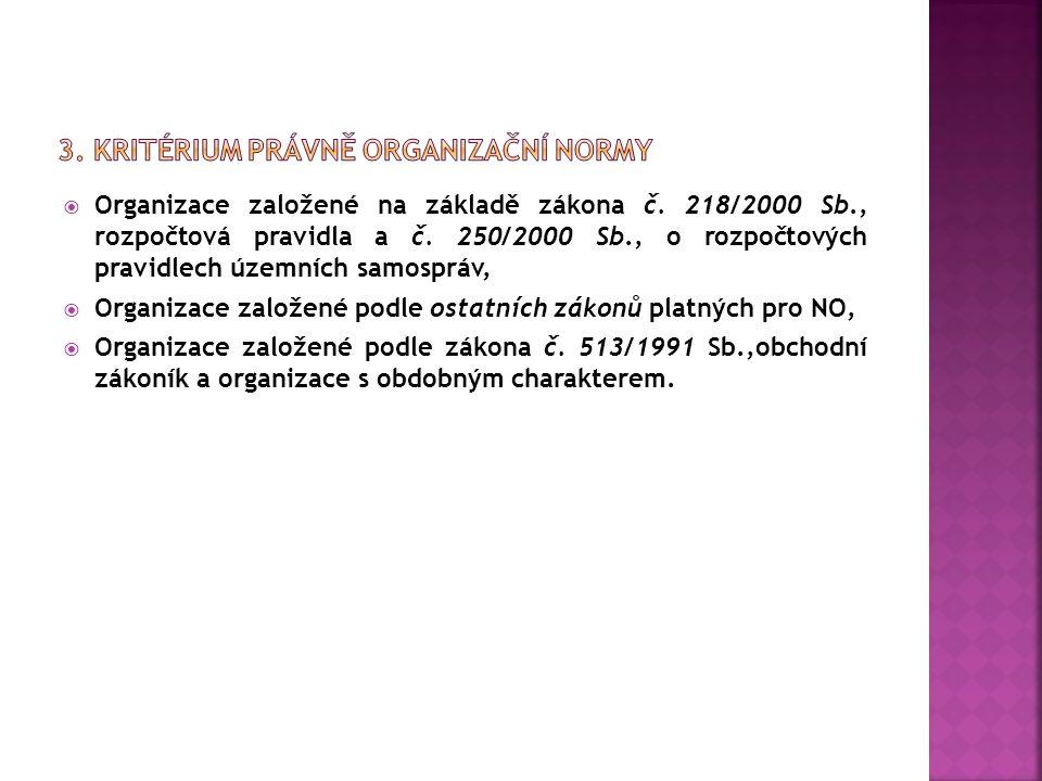 3. Kritérium právně organizační normy