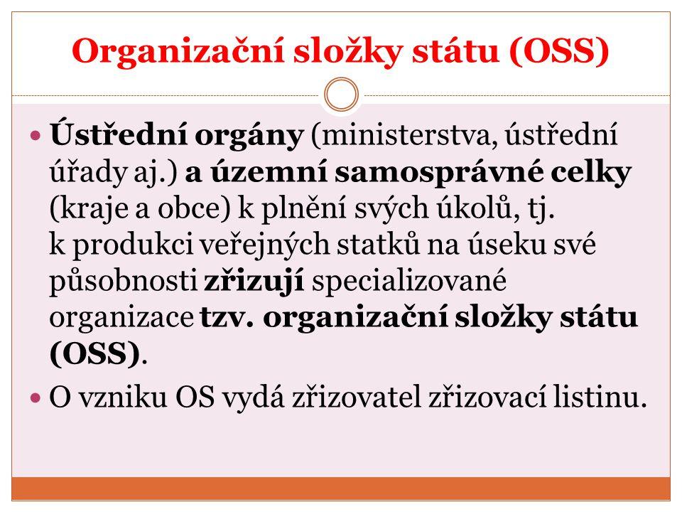 Organizační složky státu (OSS)
