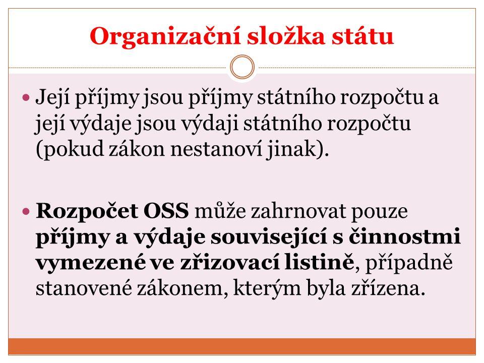 Organizační složka státu