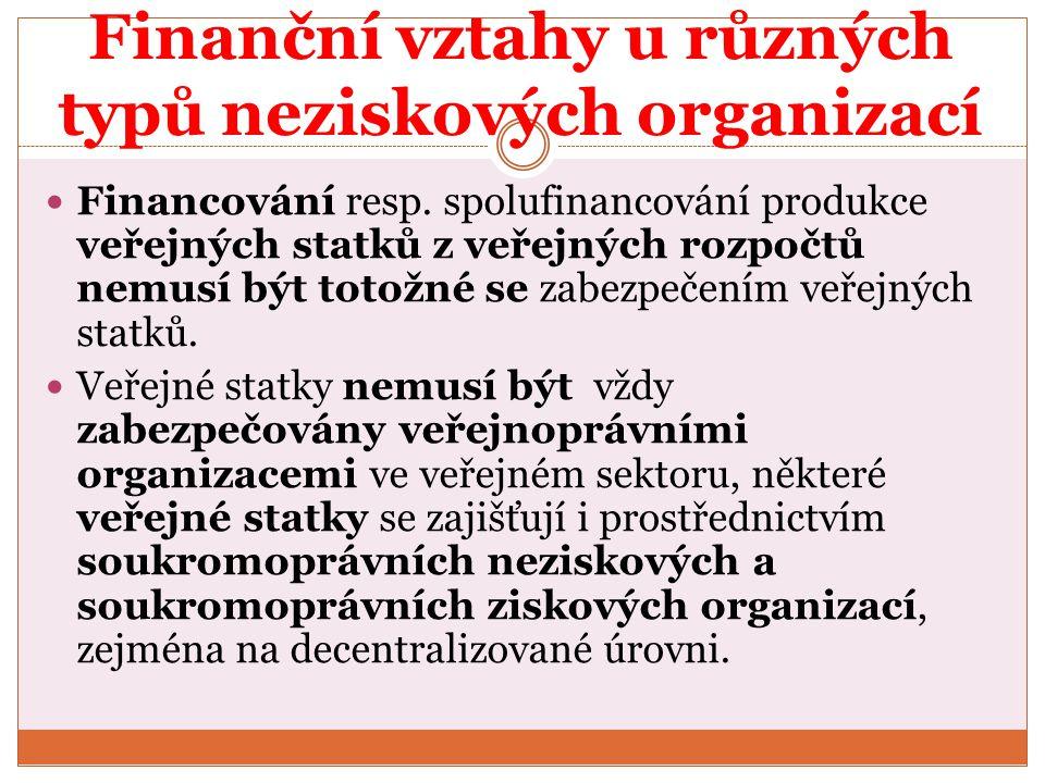 Finanční vztahy u různých typů neziskových organizací