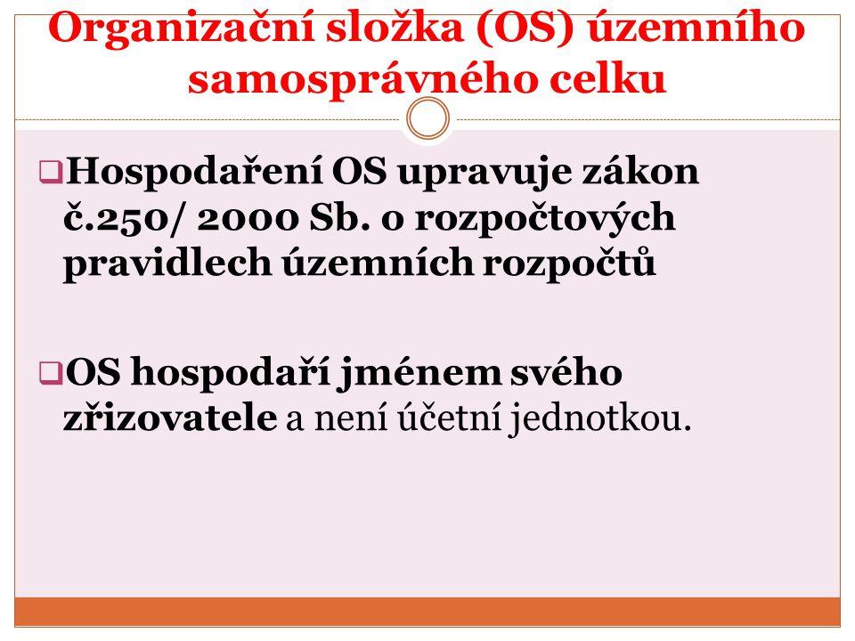 Organizační složka (OS) územního samosprávného celku