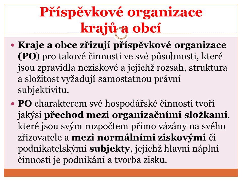 Příspěvkové organizace krajů a obcí