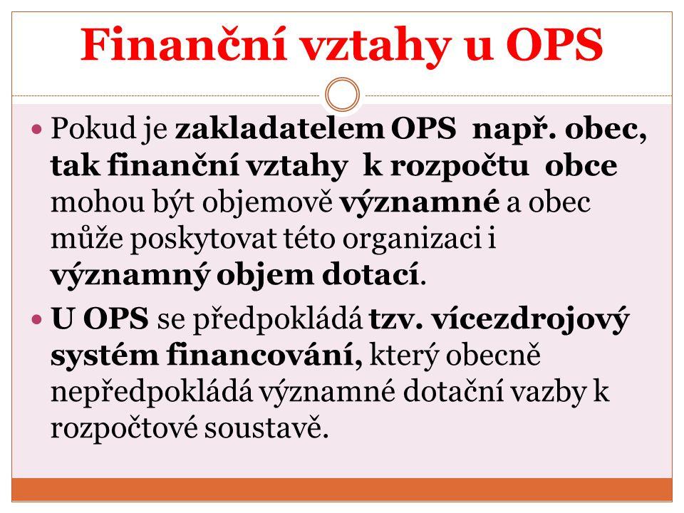 Finanční vztahy u OPS