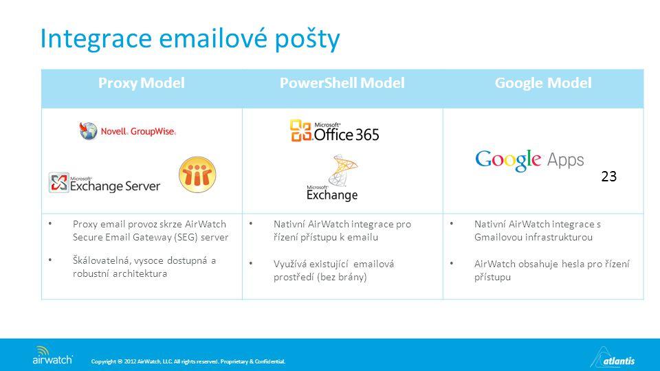 Integrace emailové pošty