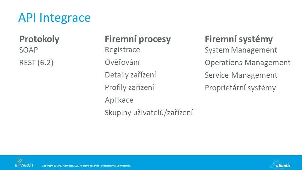 API Integrace Protokoly Firemní procesy Firemní systémy SOAP