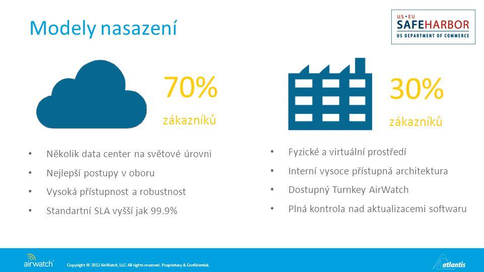 70% 30% Modely nasazení zákazníků zákazníků