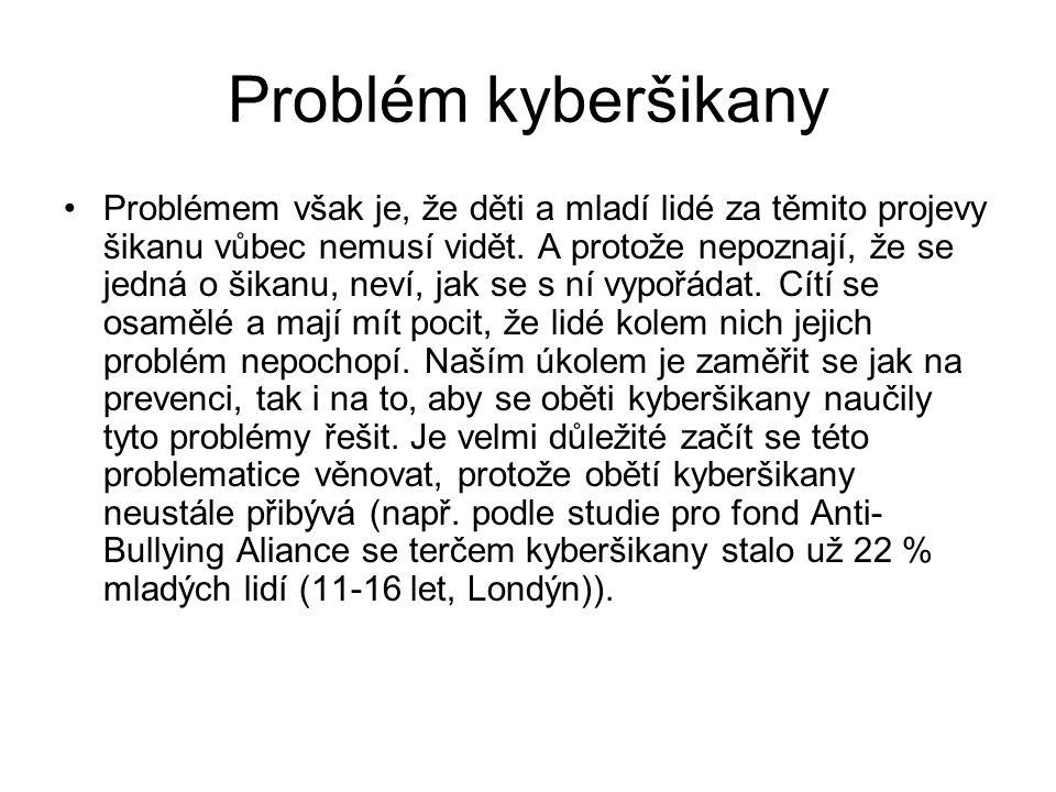 Problém kyberšikany