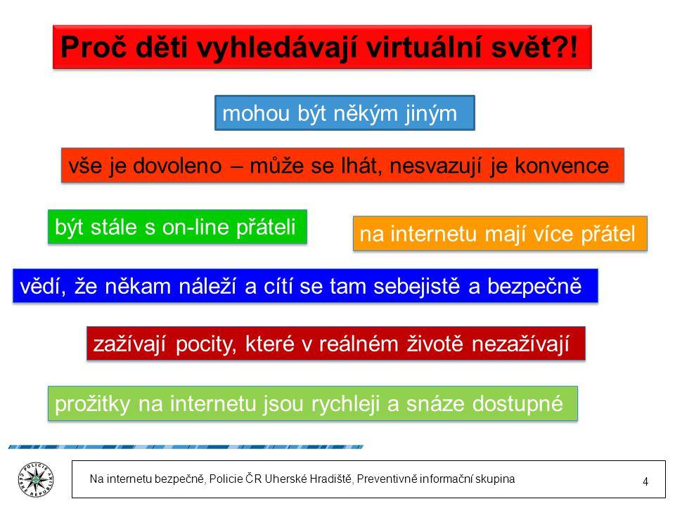 Proč děti vyhledávají virtuální svět !