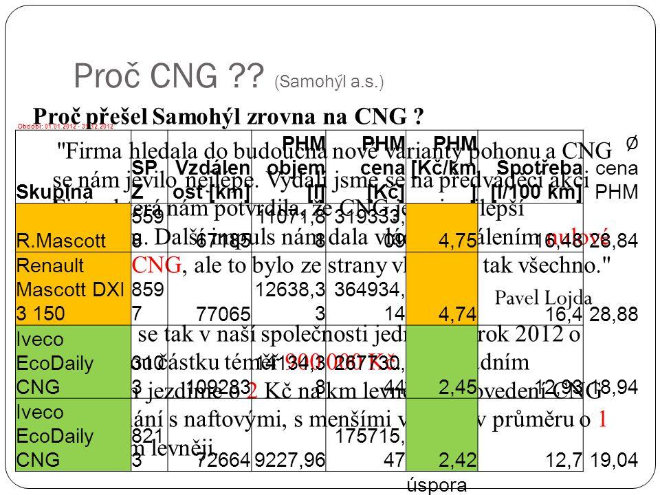 Proč CNG (Samohýl a.s.) Proč přešel Samohýl zrovna na CNG