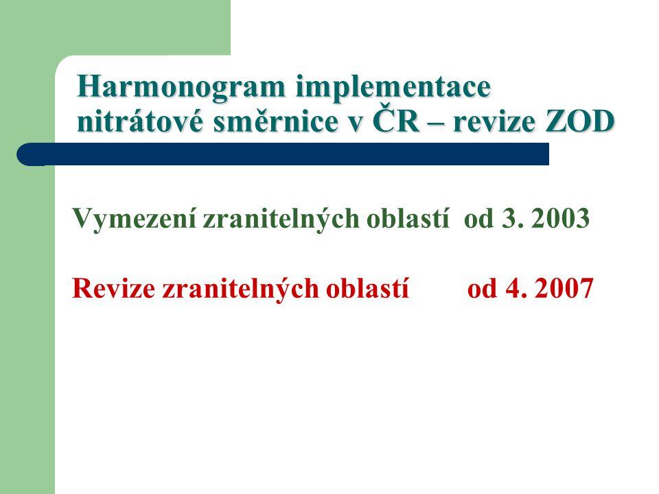 Harmonogram implementace nitrátové směrnice v ČR – revize ZOD