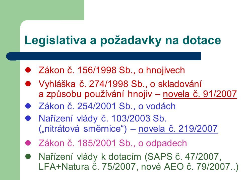 Legislativa a požadavky na dotace