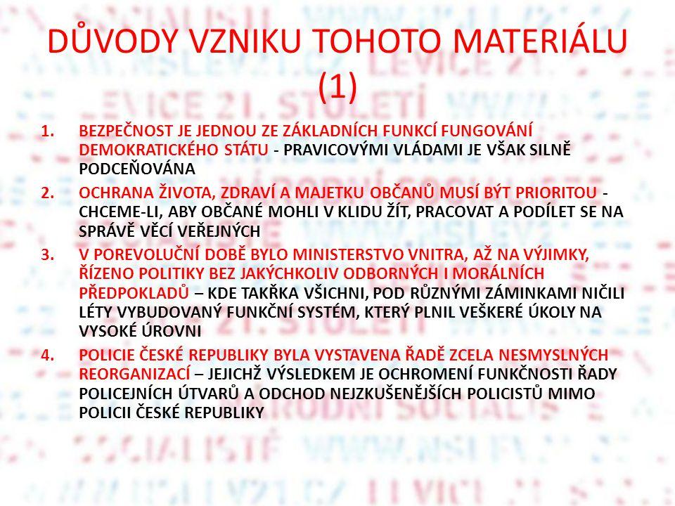 DŮVODY VZNIKU TOHOTO MATERIÁLU (1)