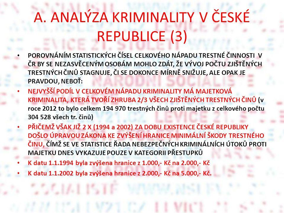 A. ANALÝZA KRIMINALITY V ČESKÉ REPUBLICE (3)