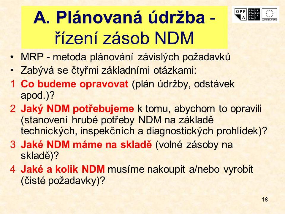 A. Plánovaná údržba - řízení zásob NDM