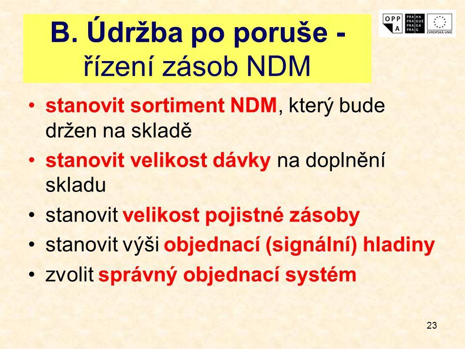 B. Údržba po poruše - řízení zásob NDM