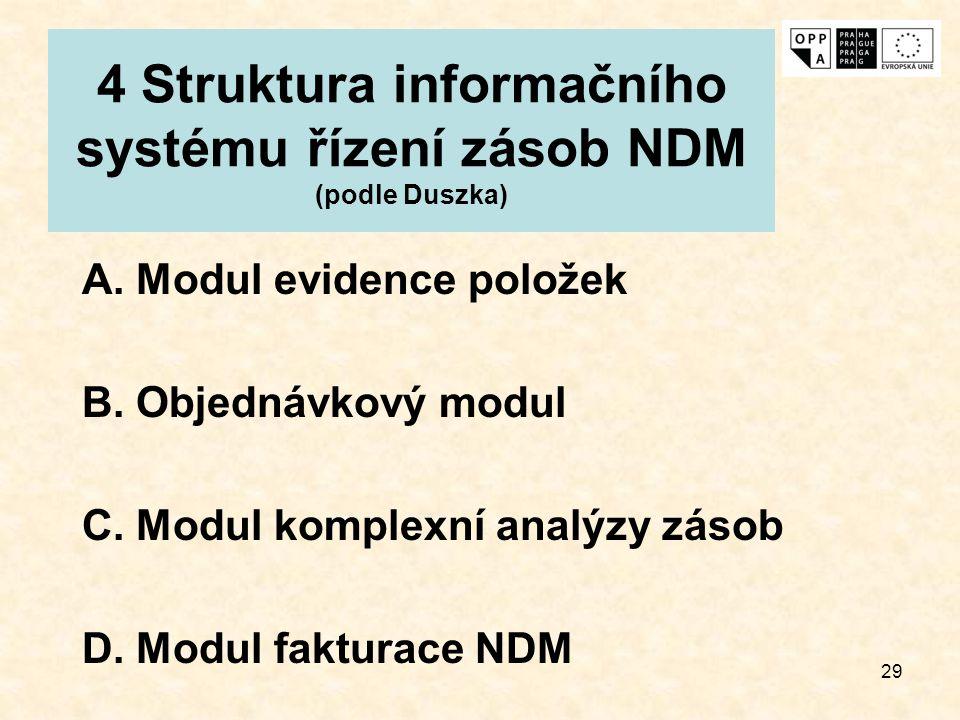 4 Struktura informačního systému řízení zásob NDM (podle Duszka)