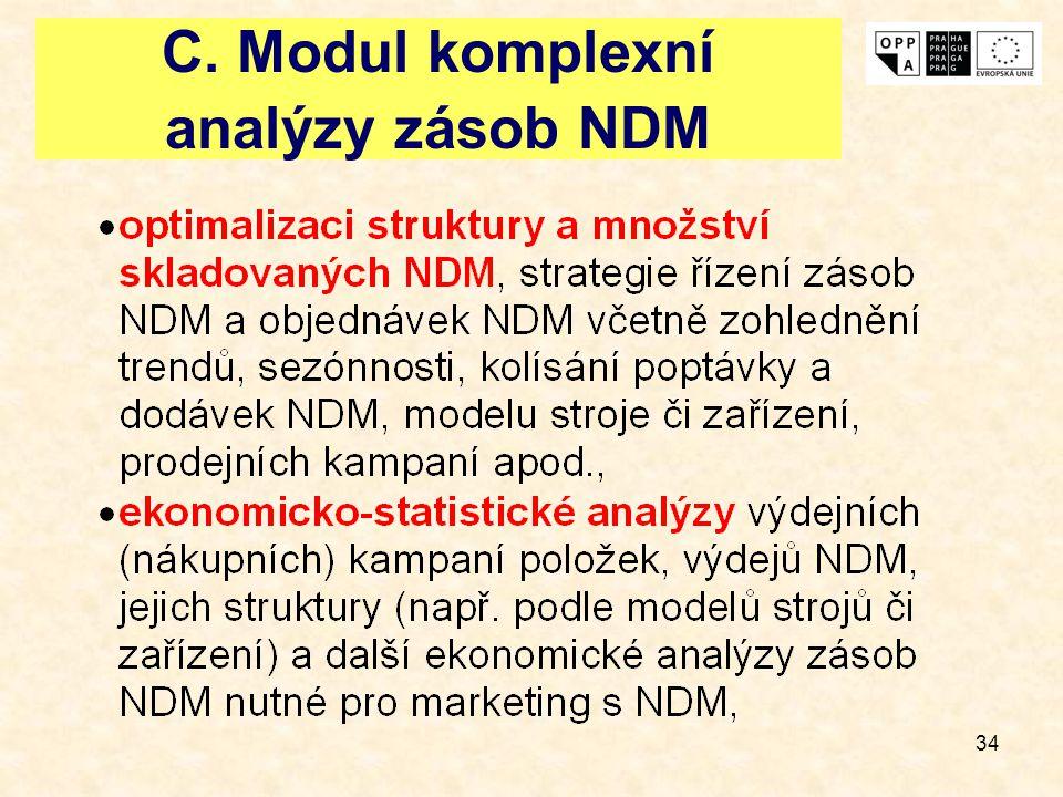 C. Modul komplexní analýzy zásob NDM