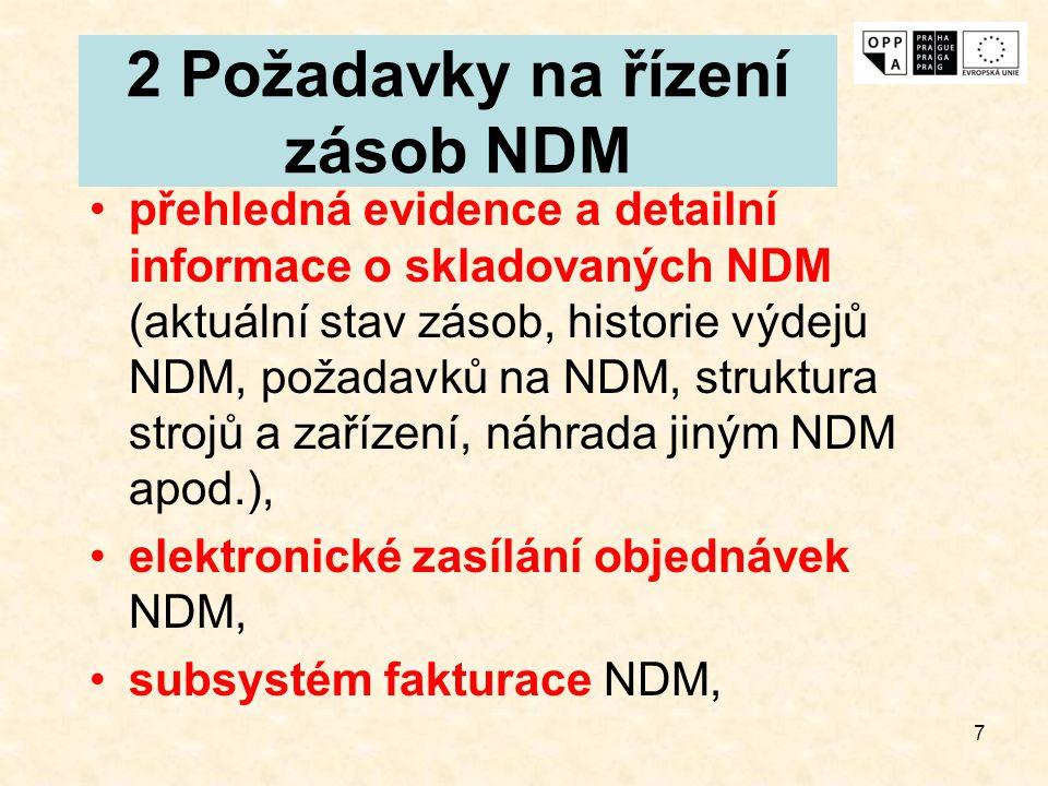 2 Požadavky na řízení zásob NDM