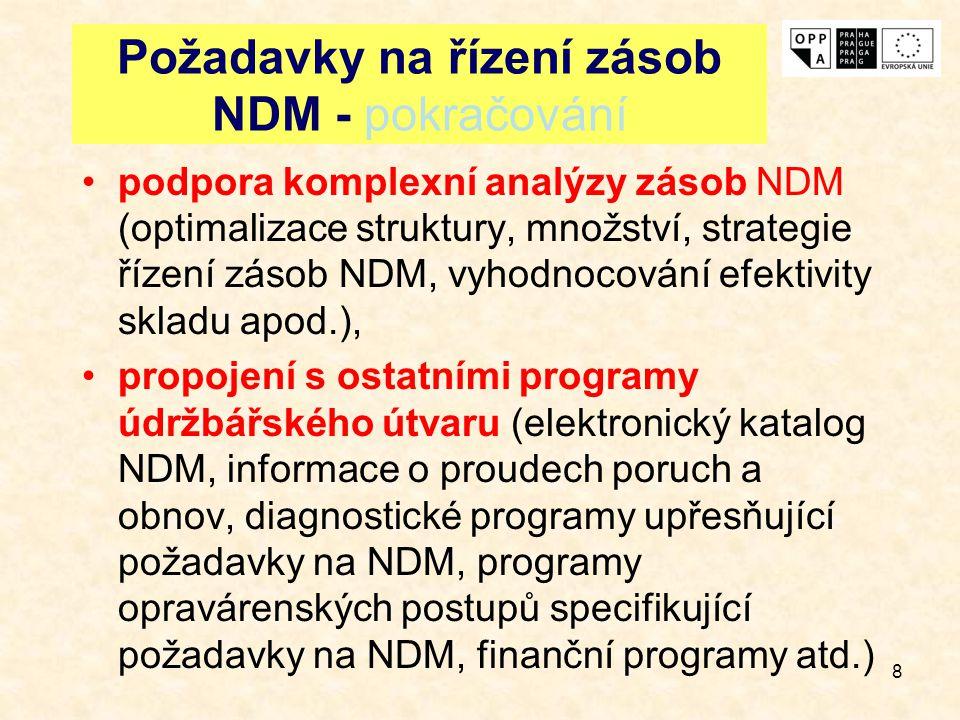 Požadavky na řízení zásob NDM - pokračování