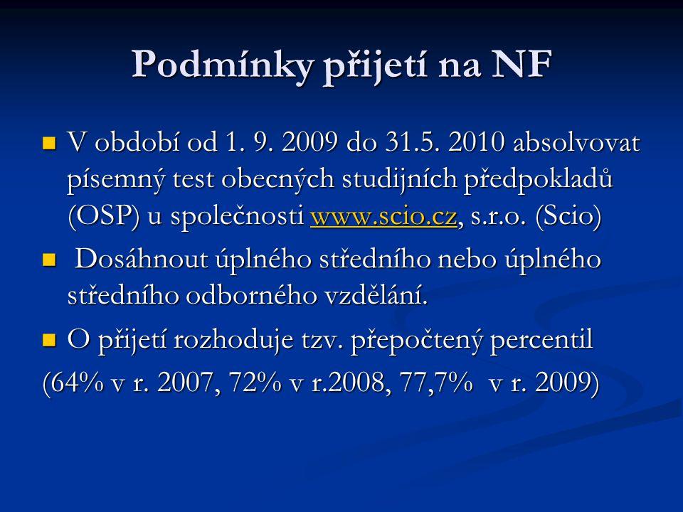 Podmínky přijetí na NF