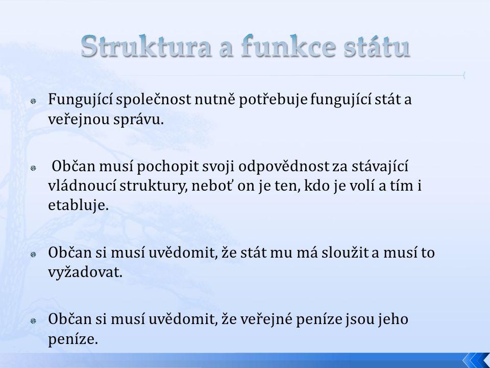 Struktura a funkce státu