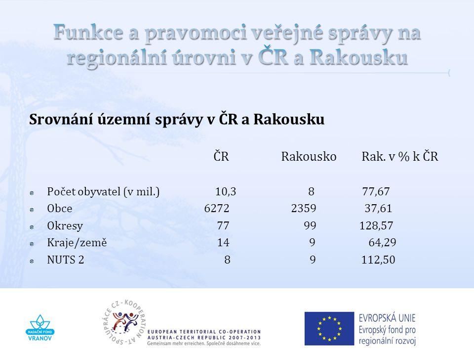 Funkce a pravomoci veřejné správy na regionální úrovni v ČR a Rakousku