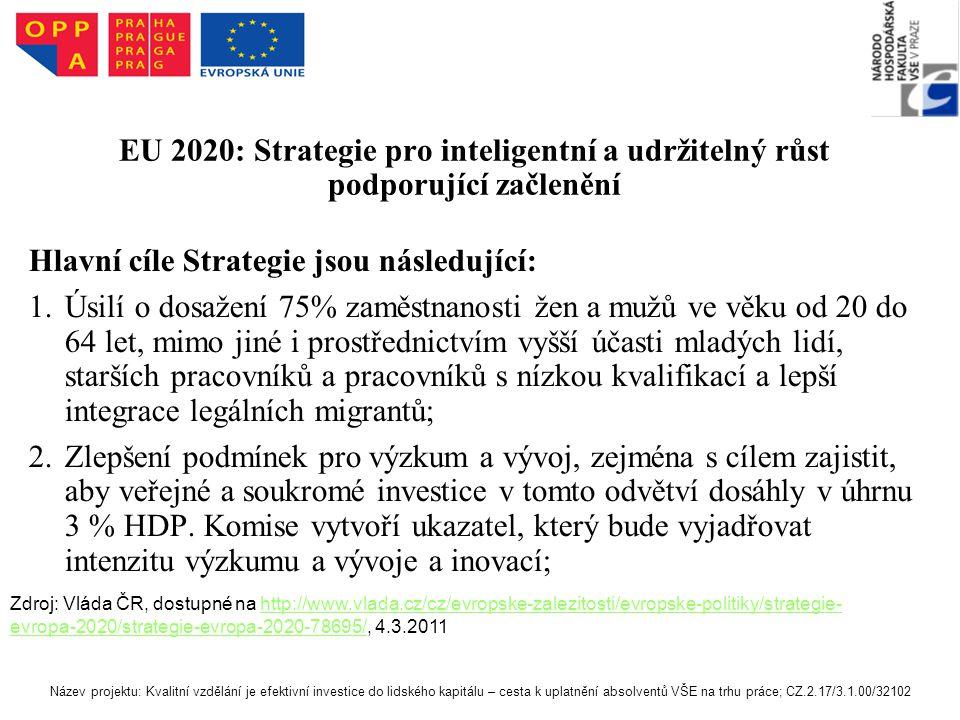 Hlavní cíle Strategie jsou následující:
