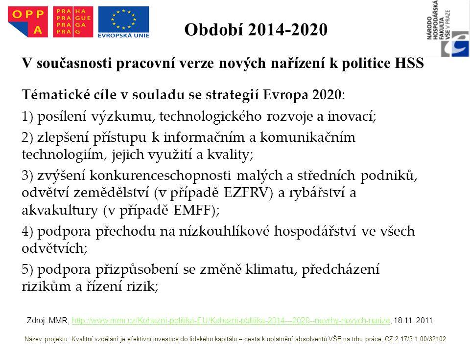 V současnosti pracovní verze nových nařízení k politice HSS