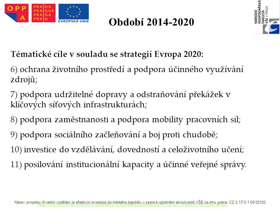 Období 2014-2020 Tématické cíle v souladu se strategií Evropa 2020: