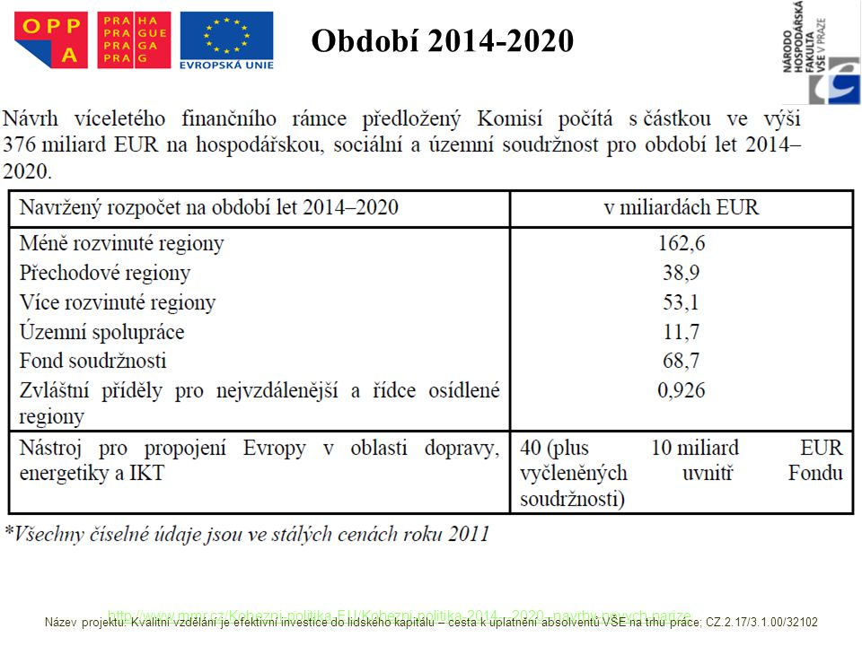 Období 2014-2020 Zdroj: MMR, http://www.mmr.cz/Kohezni-politika-EU/Kohezni-politika-2014---2020--navrhy-novych-narize, 26.10. 2011.
