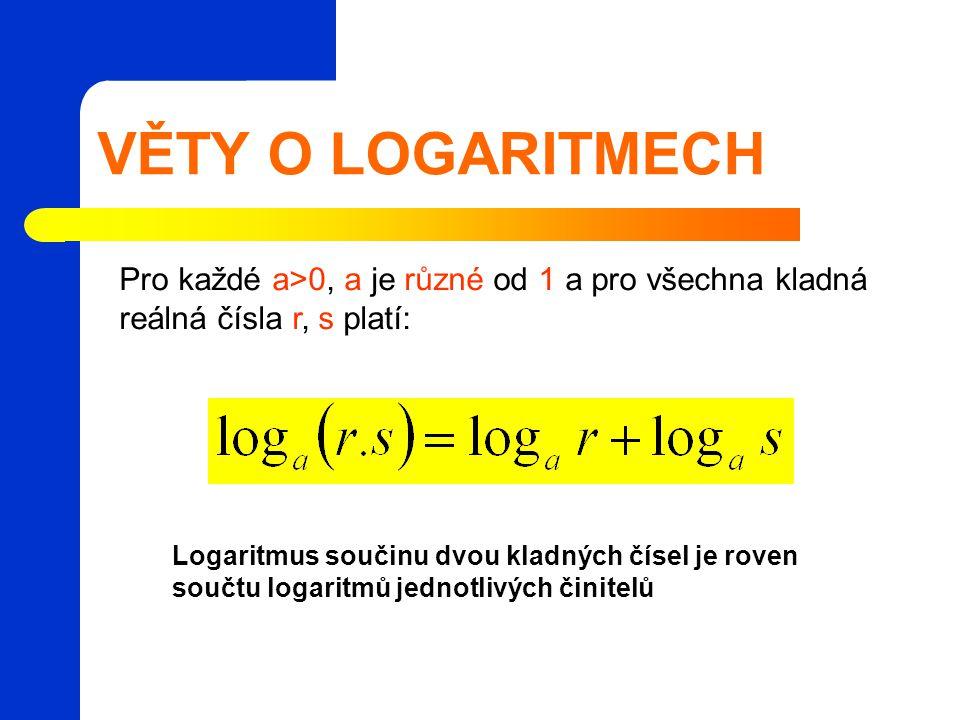 VĚTY O LOGARITMECH Pro každé a>0, a je různé od 1 a pro všechna kladná reálná čísla r, s platí: