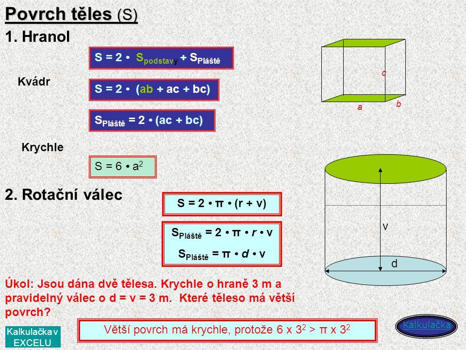 Větší povrch má krychle, protože 6 x 32 > π x 32