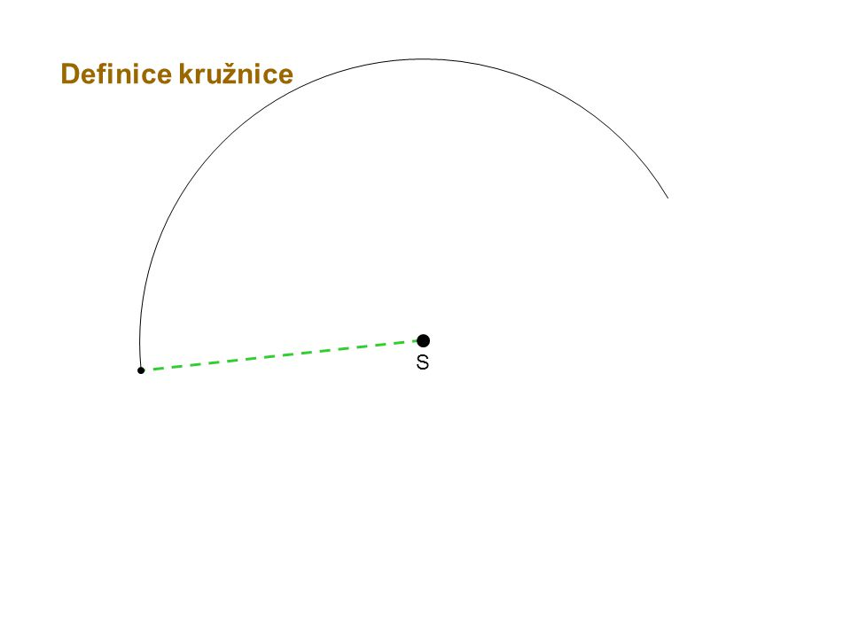 Definice kružnice S
