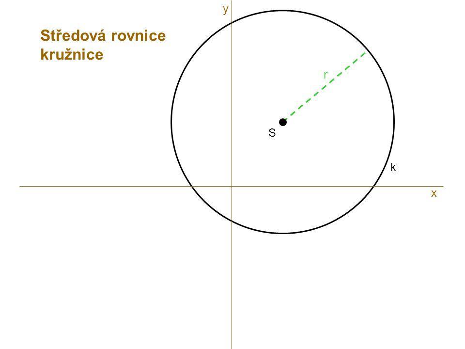 y Středová rovnice kružnice r S k x